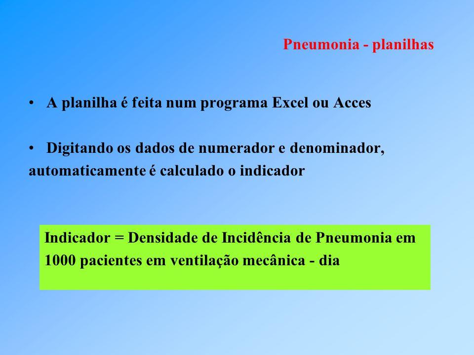 Pneumonia - planilhas A planilha é feita num programa Excel ou Acces Digitando os dados de numerador e denominador, automaticamente é calculado o indicador Indicador = Densidade de Incidência de Pneumonia em 1000 pacientes em ventilação mecânica - dia