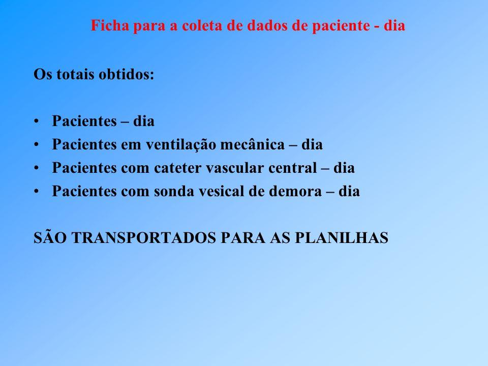 Os totais obtidos: Pacientes – dia Pacientes em ventilação mecânica – dia Pacientes com cateter vascular central – dia Pacientes com sonda vesical de demora – dia SÃO TRANSPORTADOS PARA AS PLANILHAS