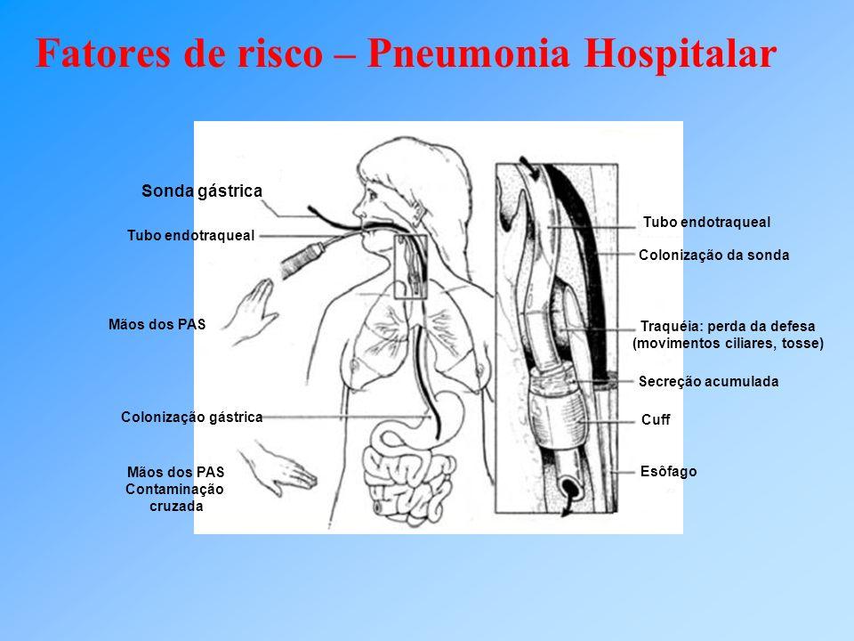 Critérios diagnósticos Pneumonia – Observações Alterações de escarro Escarro purulento: definido como secreção de pulmões, brônquios ou traquéia que contem >= 25 neutrófilos e < = 10 células escamosas por campo (aumento de 100 vezes) Alterações do escarro precisam se manter nas 24 horas, não uma única anotação de alteração Alterações da cor, consistência, odor e quantidade