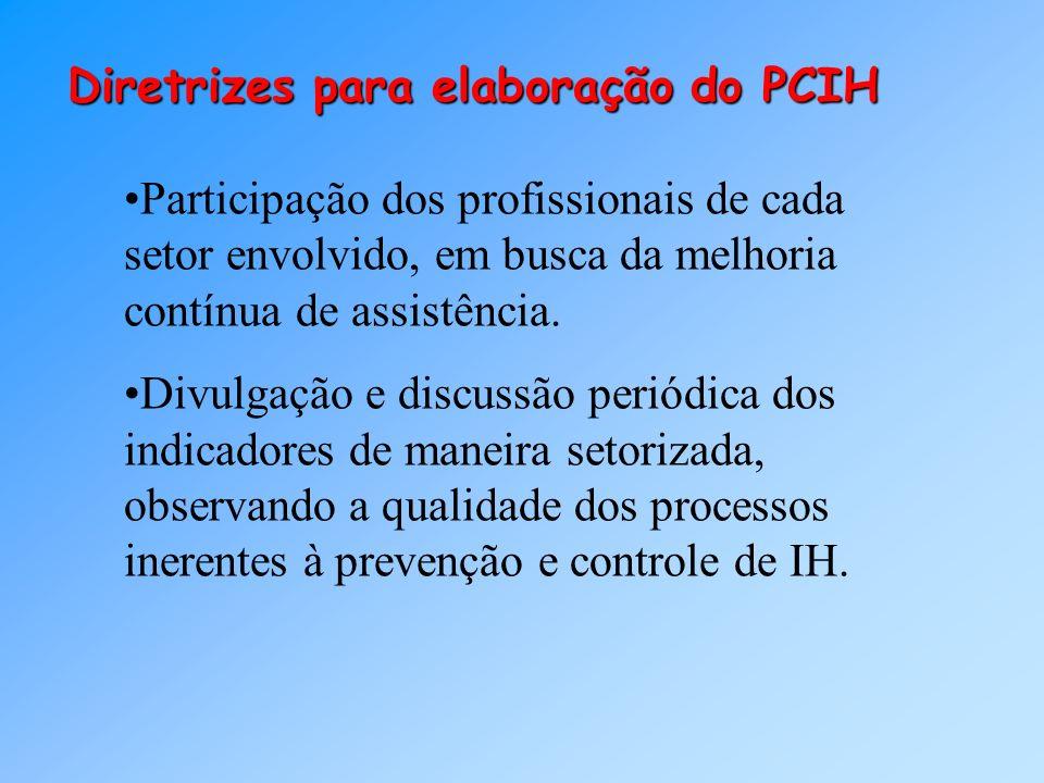 Diretrizes para elaboração do PCIH Participação dos profissionais de cada setor envolvido, em busca da melhoria contínua de assistência. Divulgação e