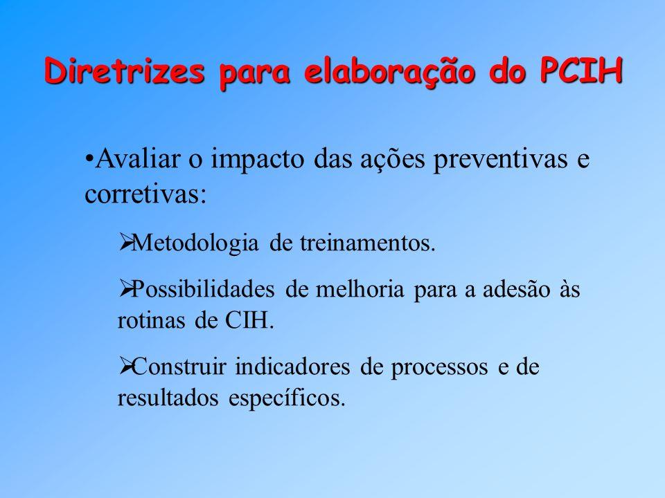 Diretrizes para elaboração do PCIH Avaliar o impacto das ações preventivas e corretivas: Metodologia de treinamentos. Possibilidades de melhoria para