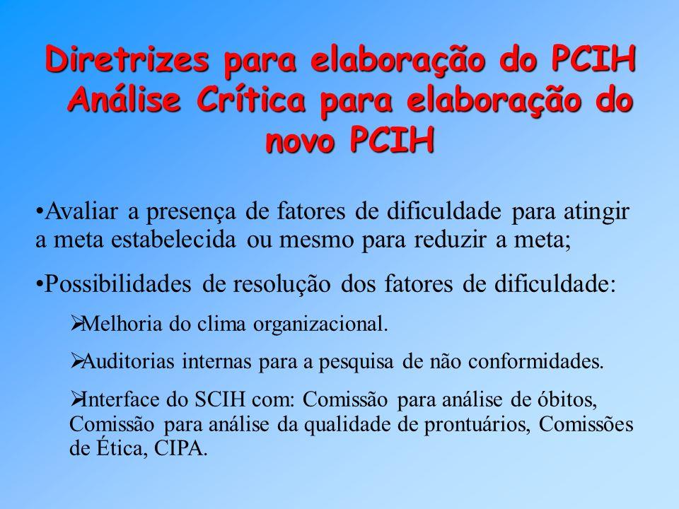 Diretrizes para elaboração do PCIH Análise Crítica para elaboração do novo PCIH Avaliar a presença de fatores de dificuldade para atingir a meta estab