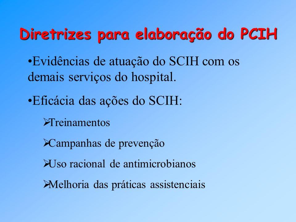 Diretrizes para elaboração do PCIH Evidências de atuação do SCIH com os demais serviços do hospital. Eficácia das ações do SCIH: Treinamentos Campanha