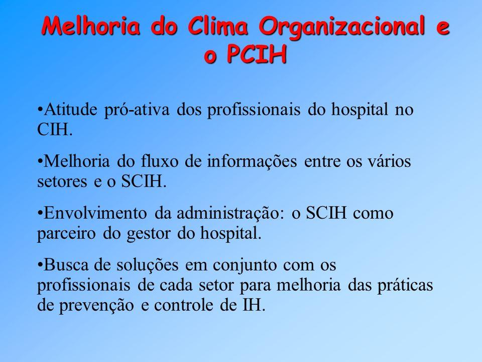 Melhoria do Clima Organizacional e o PCIH Atitude pró-ativa dos profissionais do hospital no CIH. Melhoria do fluxo de informações entre os vários set