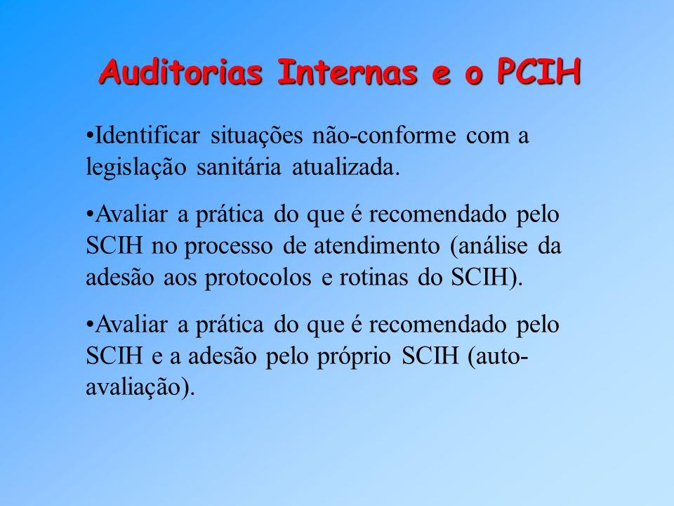 Auditorias Internas e o PCIH Identificar situações não-conforme com a legislação sanitária atualizada. Avaliar a prática do que é recomendado pelo SCI