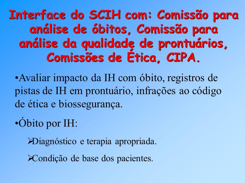 Interface do SCIH com: Comissão para análise de óbitos, Comissão para análise da qualidade de prontuários, Comissões de Ética, CIPA. Avaliar impacto d