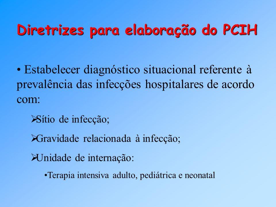 Diretrizes para elaboração do PCIH Estabelecer diagnóstico situacional referente à prevalência das infecções hospitalares de acordo com: Sítio de infe