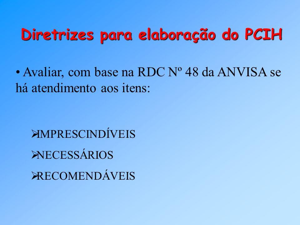 Diretrizes para elaboração do PCIH Avaliar, com base na RDC Nº 48 da ANVISA se há atendimento aos itens: IMPRESCINDÍVEIS NECESSÁRIOS RECOMENDÁVEIS
