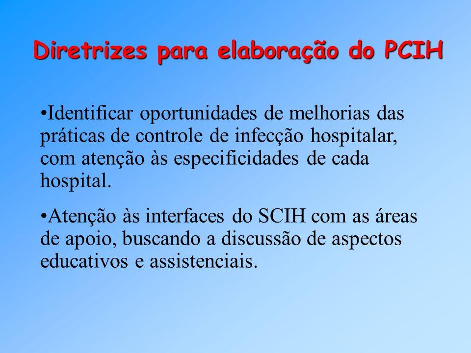 Diretrizes para elaboração do PCIH Identificar oportunidades de melhorias das práticas de controle de infecção hospitalar, com atenção às especificida