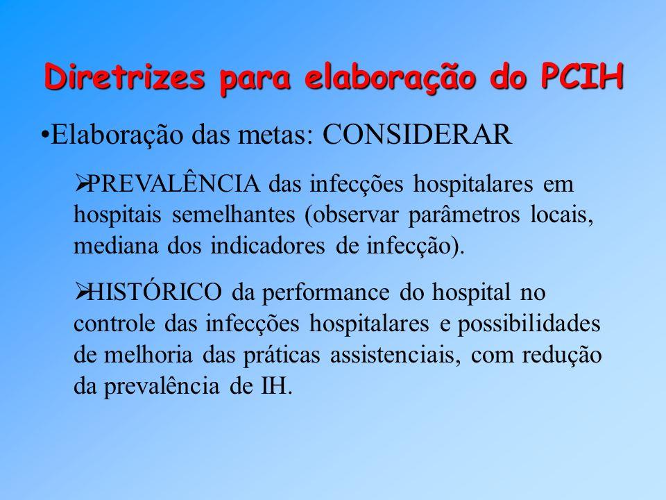 Diretrizes para elaboração do PCIH Elaboração das metas: CONSIDERAR PREVALÊNCIA das infecções hospitalares em hospitais semelhantes (observar parâmetr