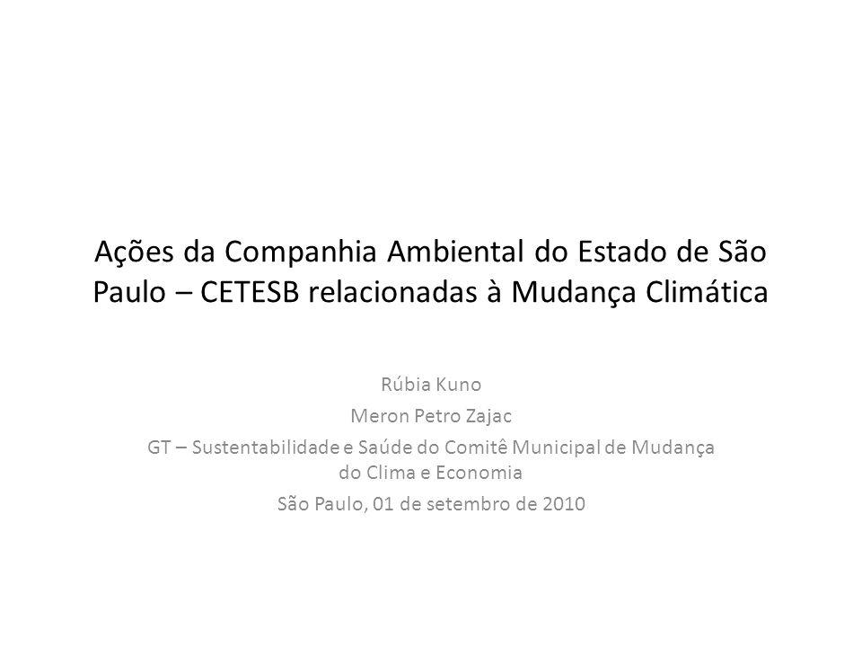 Ações da Companhia Ambiental do Estado de São Paulo – CETESB relacionadas à Mudança Climática Rúbia Kuno Meron Petro Zajac GT – Sustentabilidade e Saú