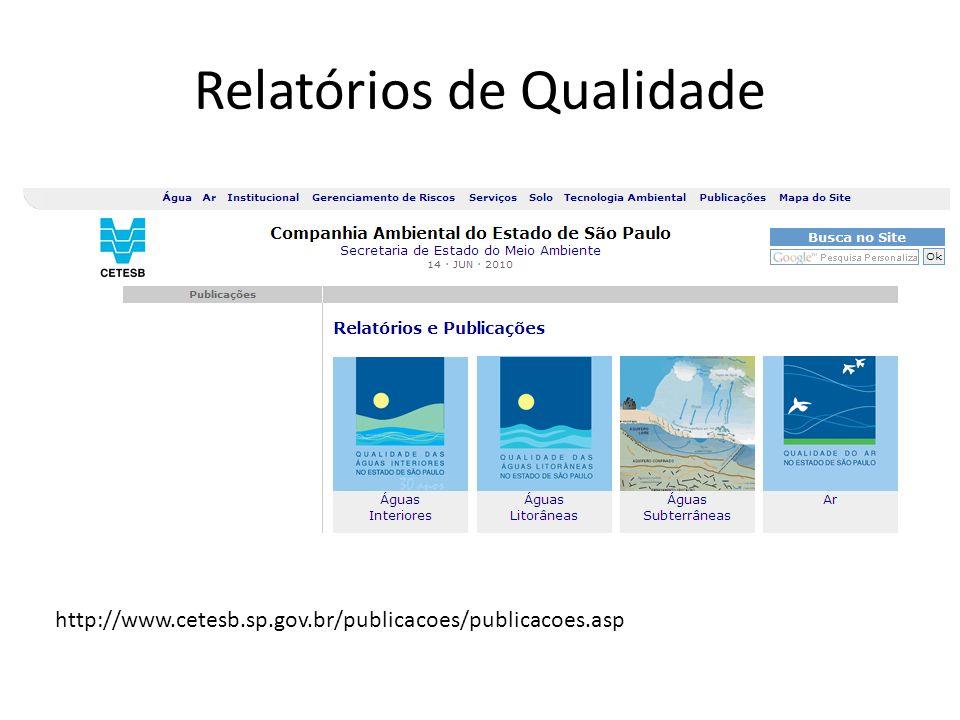 Relatórios de Qualidade http://www.cetesb.sp.gov.br/publicacoes/publicacoes.asp