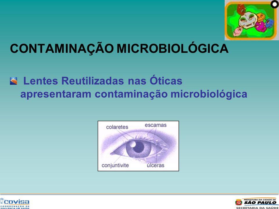 CONTAMINAÇÃO MICROBIOLÓGICA Lentes Reutilizadas nas Óticas apresentaram contaminação microbiológica