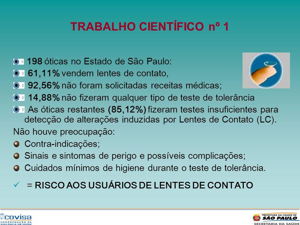 TRABALHO CIENTÍFICO nº 1 198 óticas no Estado de São Paulo: 61,11% vendem lentes de contato, 92,56% não foram solicitadas receitas médicas; 14,88% não