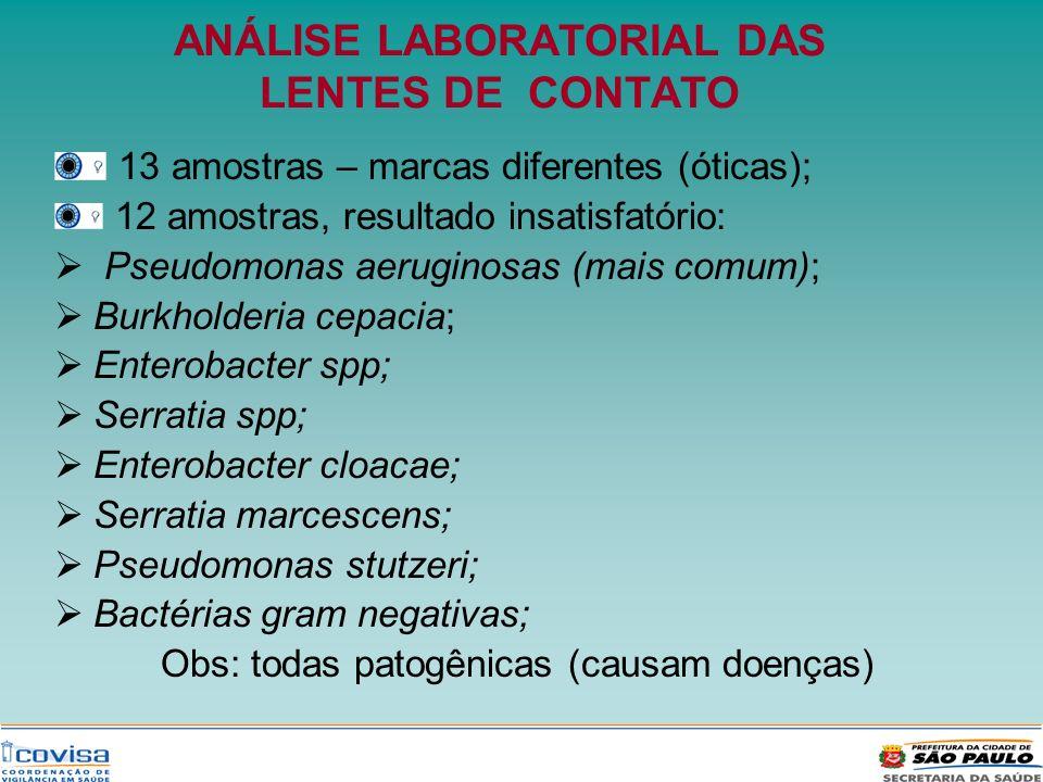 ANÁLISE LABORATORIAL DAS LENTES DE CONTATO 13 amostras – marcas diferentes (óticas); 12 amostras, resultado insatisfatório: Pseudomonas aeruginosas (m