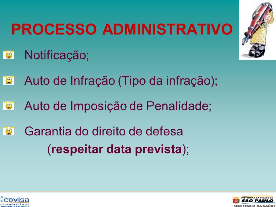PROCESSO ADMINISTRATIVO Notificação; Auto de Infração (Tipo da infração); Auto de Imposição de Penalidade; Garantia do direito de defesa (respeitar da