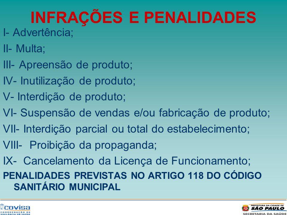 INFRAÇÕES E PENALIDADES I- Advertência; II- Multa; III- Apreensão de produto; IV- Inutilização de produto; V- Interdição de produto; VI- Suspensão de