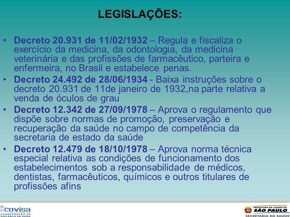 LEGISLAÇÕES: Decreto 20.931 de 11/02/1932 – Regula e fiscaliza o exercício da medicina, da odontologia, da medicina veterinária e das profissões de fa