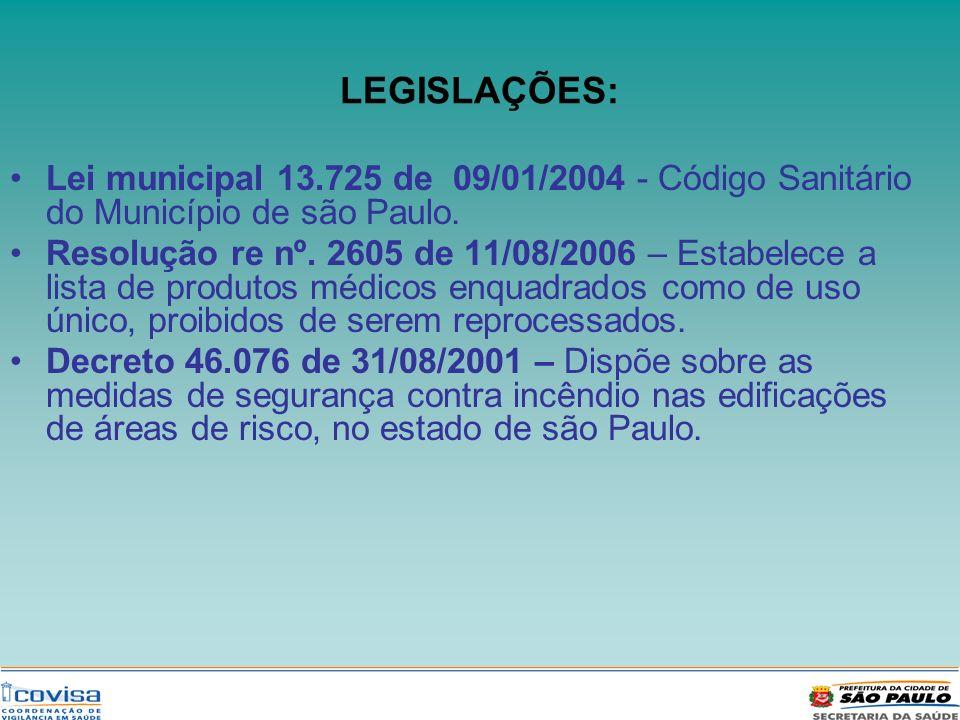 LEGISLAÇÕES: Lei municipal 13.725 de 09/01/2004 - Código Sanitário do Município de são Paulo. Resolução re nº. 2605 de 11/08/2006 – Estabelece a lista