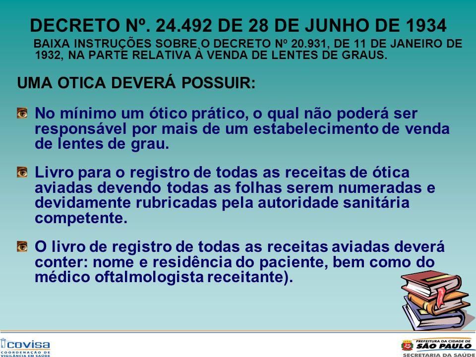 TRABALHO CIENTÍFICO nº 1 198 óticas no Estado de São Paulo: 61,11% vendem lentes de contato, 92,56% não foram solicitadas receitas médicas; 14,88% não fizeram qualquer tipo de teste de tolerância As óticas restantes (85,12%) fizeram testes insuficientes para detecção de alterações induzidas por Lentes de Contato (LC).
