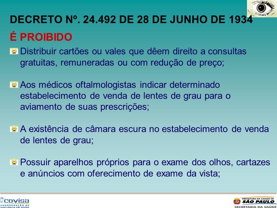 DECRETO Nº. 24.492 DE 28 DE JUNHO DE 1934 É PROIBIDO Distribuir cartões ou vales que dêem direito a consultas gratuitas, remuneradas ou com redução de