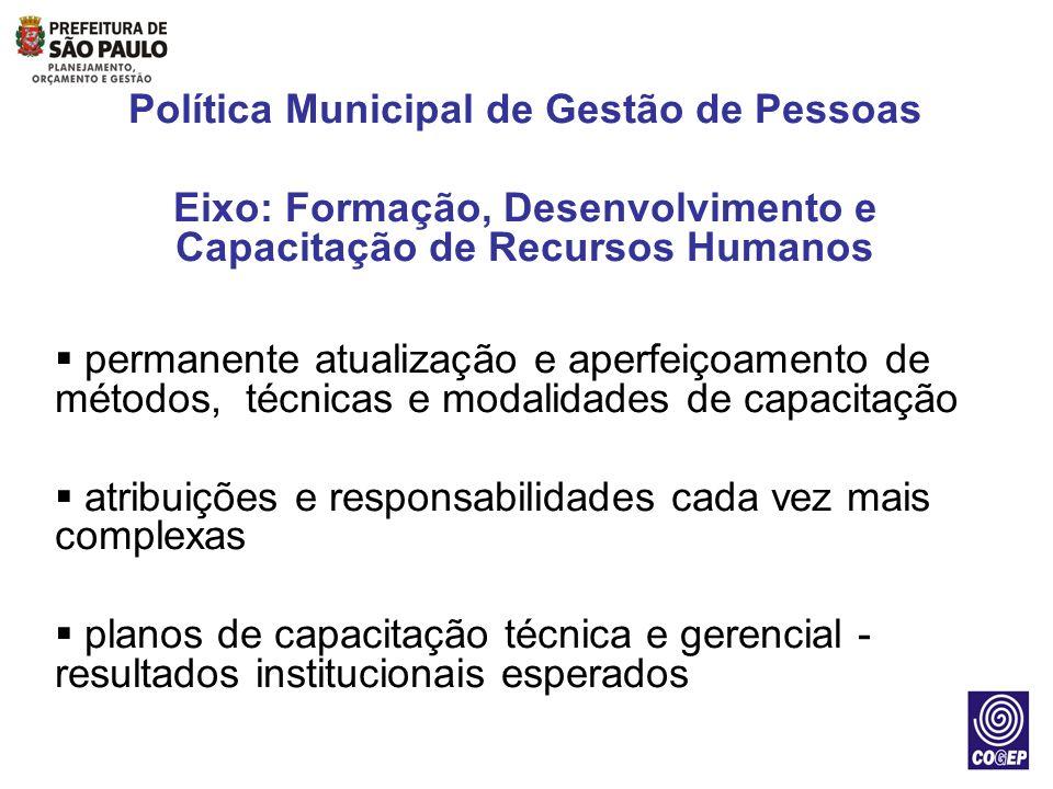 Política Municipal de Gestão de Pessoas Eixo: Formação, Desenvolvimento e Capacitação de Recursos Humanos permanente atualização e aperfeiçoamento de