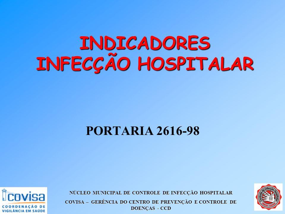 NÚCLEO MUNICIPAL DE CONTROLE DE INFECÇÃO HOSPITALAR COVISA – GERÊNCIA DO CENTRO DE PREVENÇÃO E CONTROLE DE DOENÇAS - CCD INDICADORES INFECÇÃO HOSPITAL