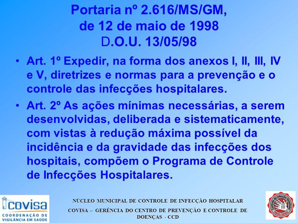 NÚCLEO MUNICIPAL DE CONTROLE DE INFECÇÃO HOSPITALAR COVISA – GERÊNCIA DO CENTRO DE PREVENÇÃO E CONTROLE DE DOENÇAS - CCD Portaria nº 2.616/MS/GM, de 1