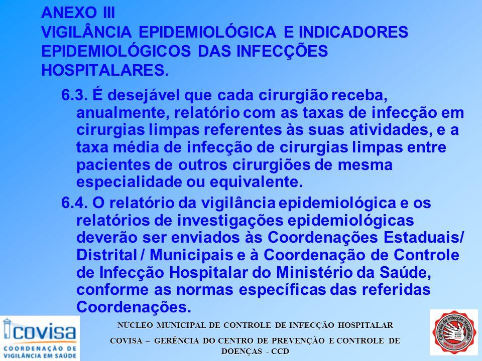 NÚCLEO MUNICIPAL DE CONTROLE DE INFECÇÃO HOSPITALAR COVISA – GERÊNCIA DO CENTRO DE PREVENÇÃO E CONTROLE DE DOENÇAS - CCD ANEXO III VIGILÂNCIA EPIDEMIO
