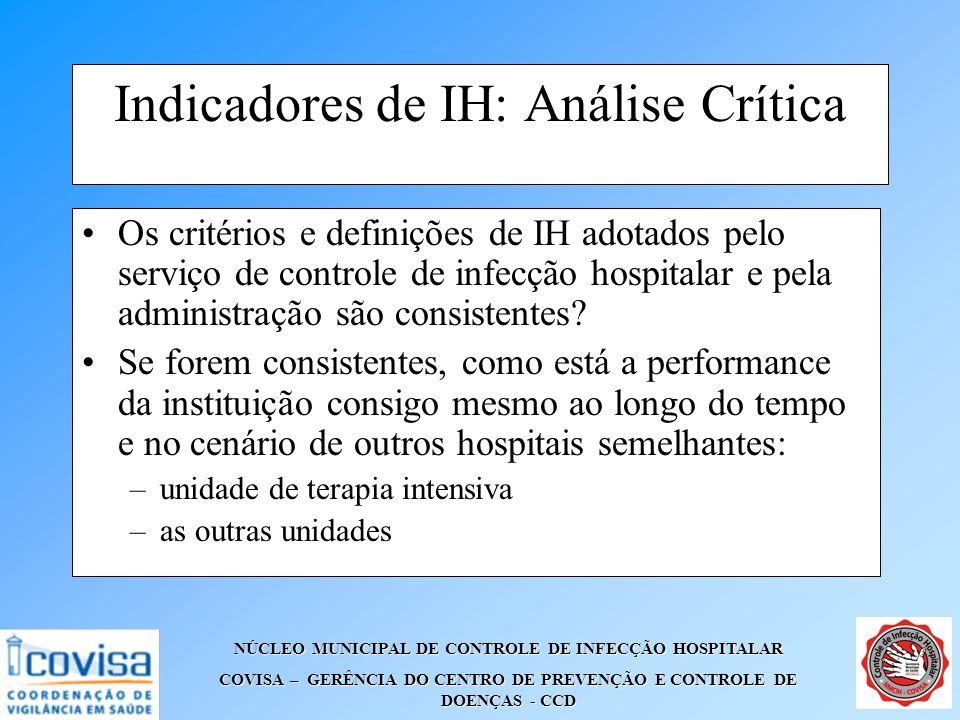 NÚCLEO MUNICIPAL DE CONTROLE DE INFECÇÃO HOSPITALAR COVISA – GERÊNCIA DO CENTRO DE PREVENÇÃO E CONTROLE DE DOENÇAS - CCD Indicadores de IH: Análise Cr