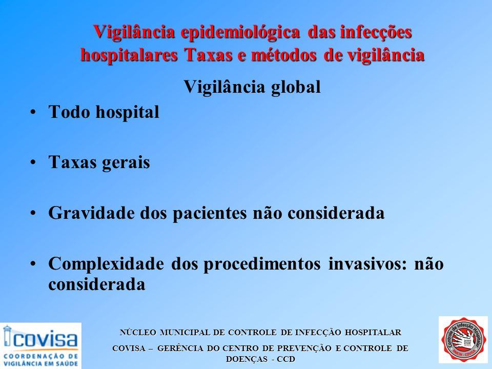 NÚCLEO MUNICIPAL DE CONTROLE DE INFECÇÃO HOSPITALAR COVISA – GERÊNCIA DO CENTRO DE PREVENÇÃO E CONTROLE DE DOENÇAS - CCD Vigilância epidemiológica das