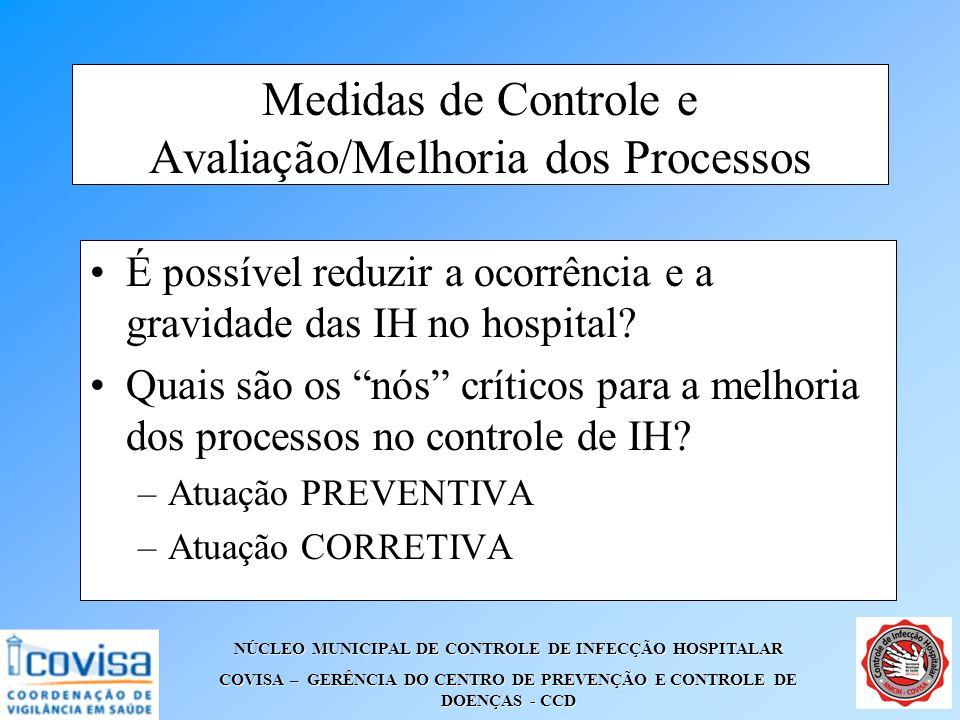 NÚCLEO MUNICIPAL DE CONTROLE DE INFECÇÃO HOSPITALAR COVISA – GERÊNCIA DO CENTRO DE PREVENÇÃO E CONTROLE DE DOENÇAS - CCD Medidas de Controle e Avaliaç
