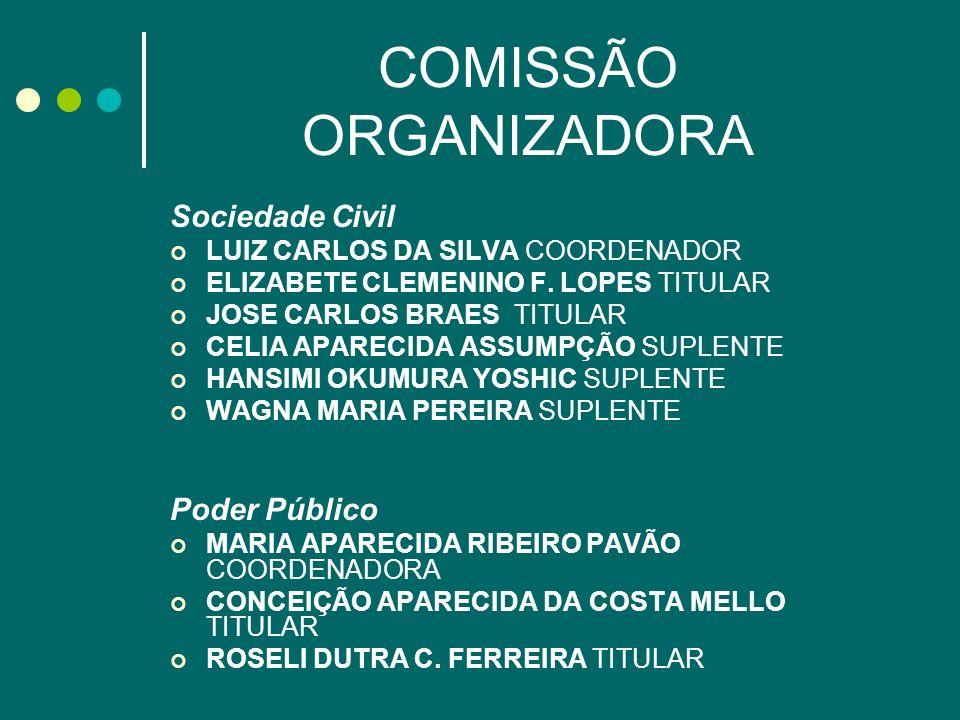 CRONOGRAMA CRAS Regional 1º Encontro ONGs 2º Encontro ONGs e Comunidade LOCAL Ermelino Matarazzo 26/05/0916/06/09CRAS Ermelino Matarazzo Itaquera13/05/0910/06/09CRAS Itaquera São Mateus 08/05/0912/05/09CRAS São Mateus São Miguel18/05/0919/06/09CRAS São Miguel