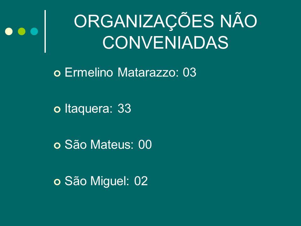 JORNAIS DE BAIRRO DA LESTE 1 NOTÍCIAS DE ITAQUERA - RESP.