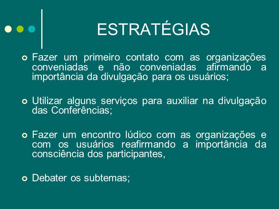 ATIVIDADES PARA MOBILIZAÇÃO 1º Encontro com as organizações conveniadas e não conveniadas.