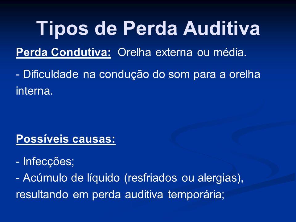 Tipos de Perda Auditiva Perda Condutiva: Orelha externa ou média. - Dificuldade na condução do som para a orelha interna. Possíveis causas: - Infecçõe