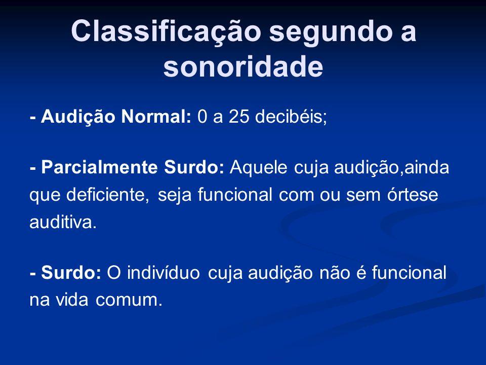 Classificação segundo a sonoridade - Audição Normal: 0 a 25 decibéis; - Parcialmente Surdo: Aquele cuja audição,ainda que deficiente, seja funcional c