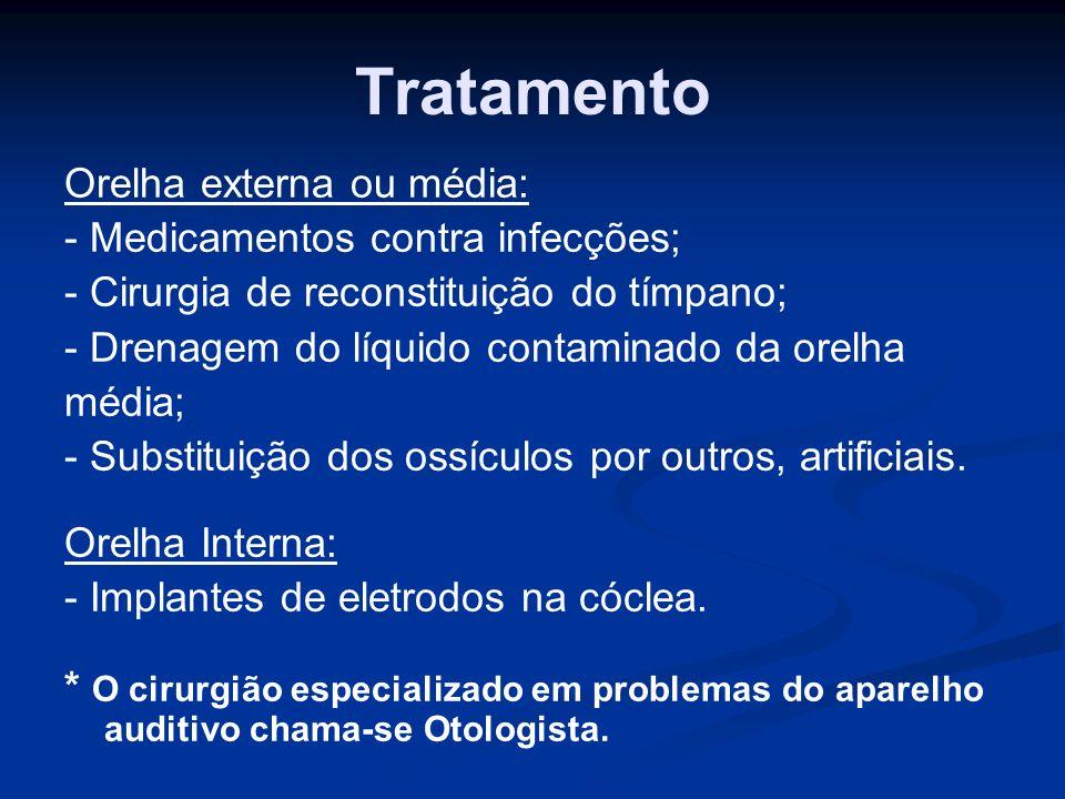 Tratamento Orelha externa ou média: - Medicamentos contra infecções; - Cirurgia de reconstituição do tímpano; - Drenagem do líquido contaminado da ore