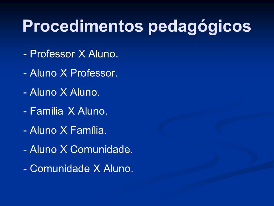 Procedimentos pedagógicos - Professor X Aluno. - Aluno X Professor. - Aluno X Aluno. - Família X Aluno. - Aluno X Família. - Aluno X Comunidade. - Com
