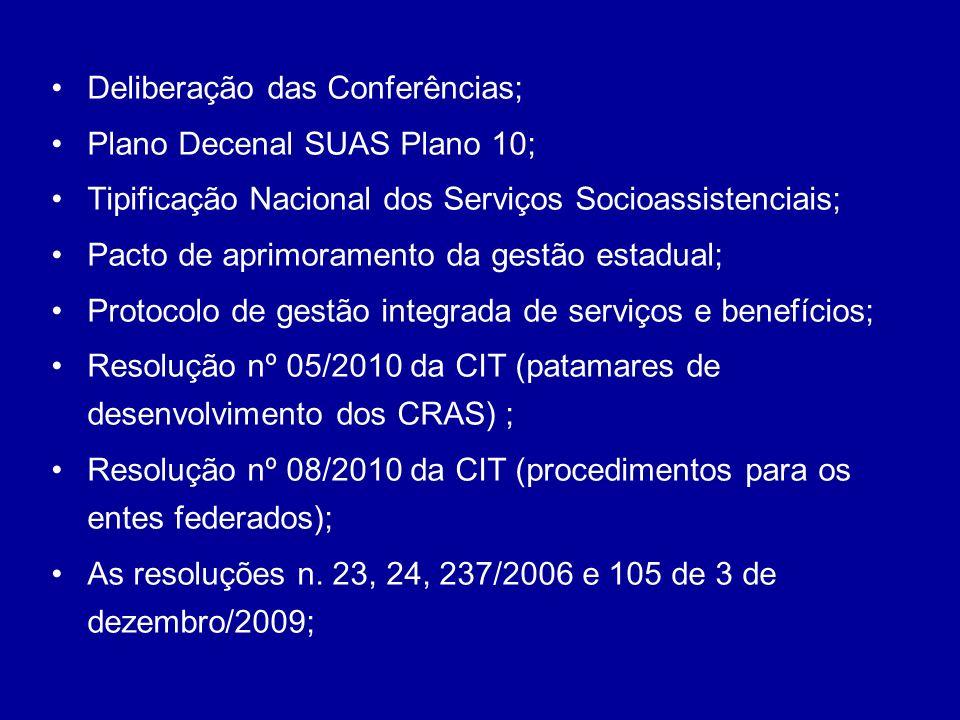 Deliberação das Conferências; Plano Decenal SUAS Plano 10; Tipificação Nacional dos Serviços Socioassistenciais; Pacto de aprimoramento da gestão estadual; Protocolo de gestão integrada de serviços e benefícios; Resolução nº 05/2010 da CIT (patamares de desenvolvimento dos CRAS) ; Resolução nº 08/2010 da CIT (procedimentos para os entes federados); As resoluções n.