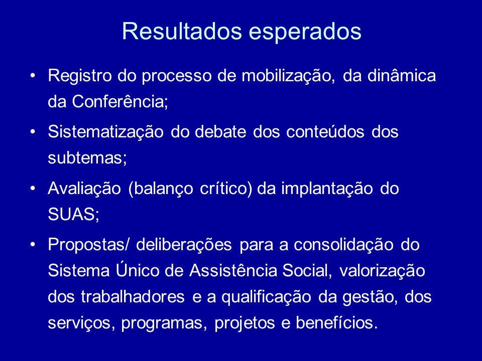 Informações Manual Orientador da VIII Conferência Nacional de Assistência Social.