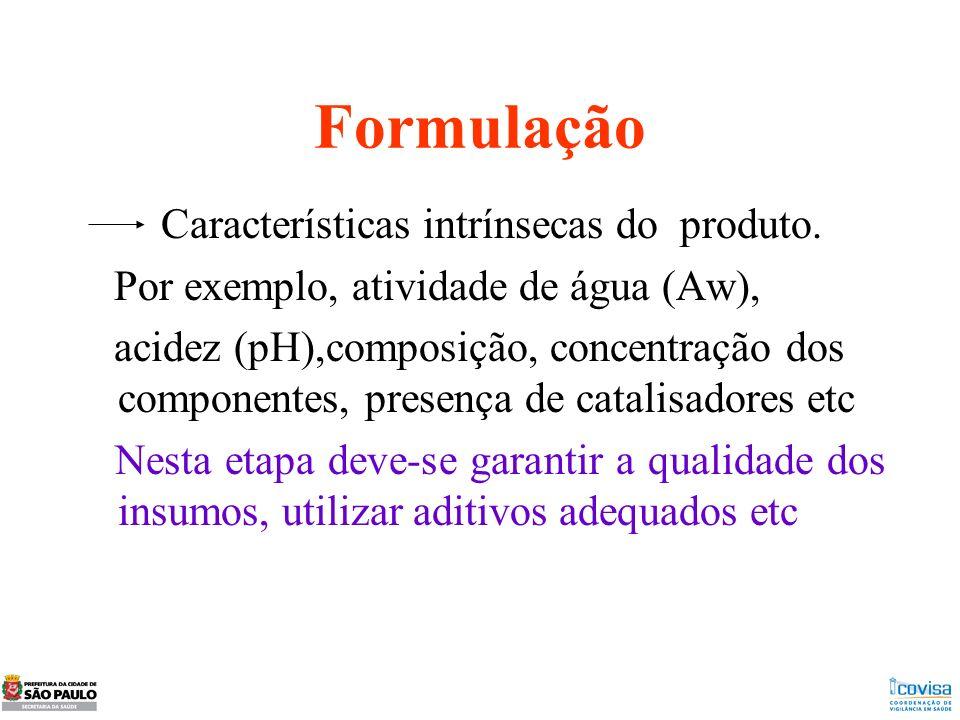 Formulação Características intrínsecas do produto. Por exemplo, atividade de água (Aw), acidez (pH),composição, concentração dos componentes, presença