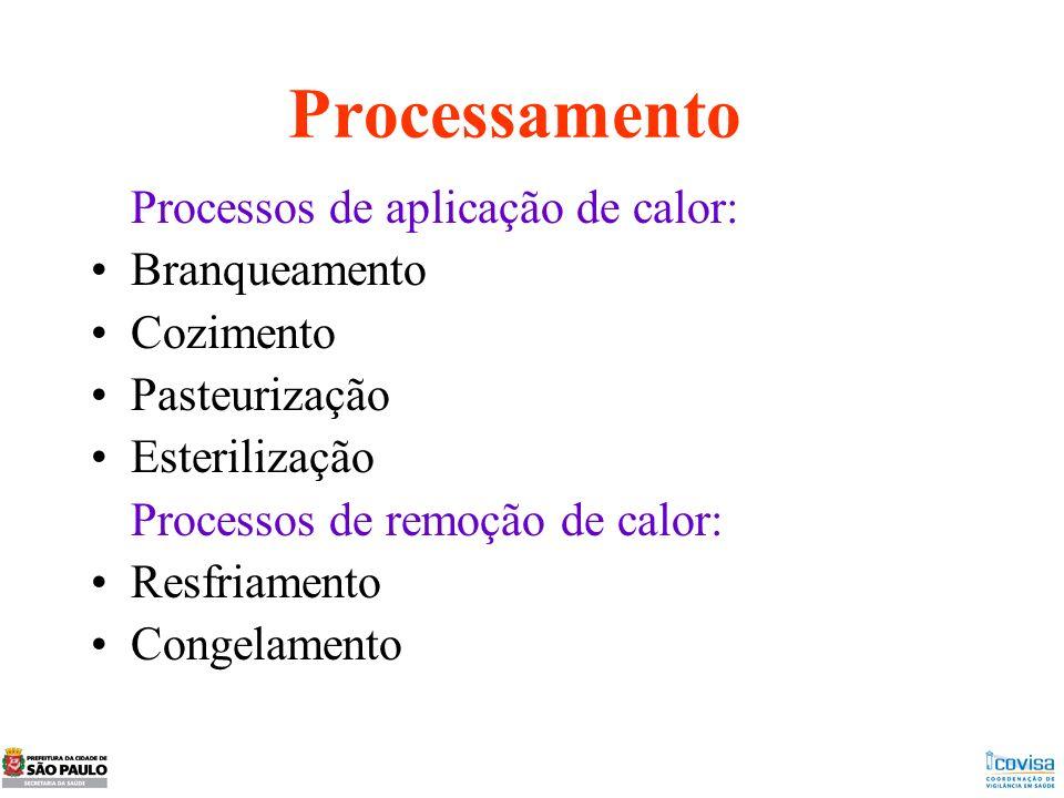 Processamento Processos de aplicação de calor: Branqueamento Cozimento Pasteurização Esterilização Processos de remoção de calor: Resfriamento Congela