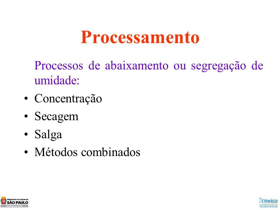 Processamento Processos de abaixamento ou segregação de umidade: Concentração Secagem Salga Métodos combinados