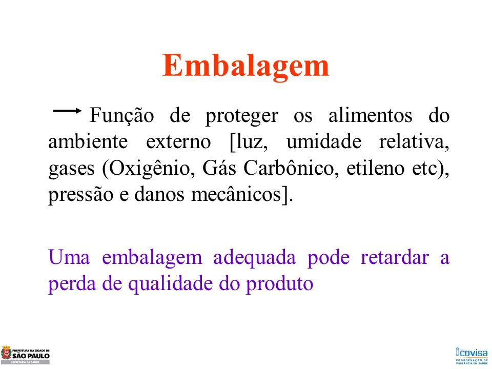 Embalagem Função de proteger os alimentos do ambiente externo [luz, umidade relativa, gases (Oxigênio, Gás Carbônico, etileno etc), pressão e danos me