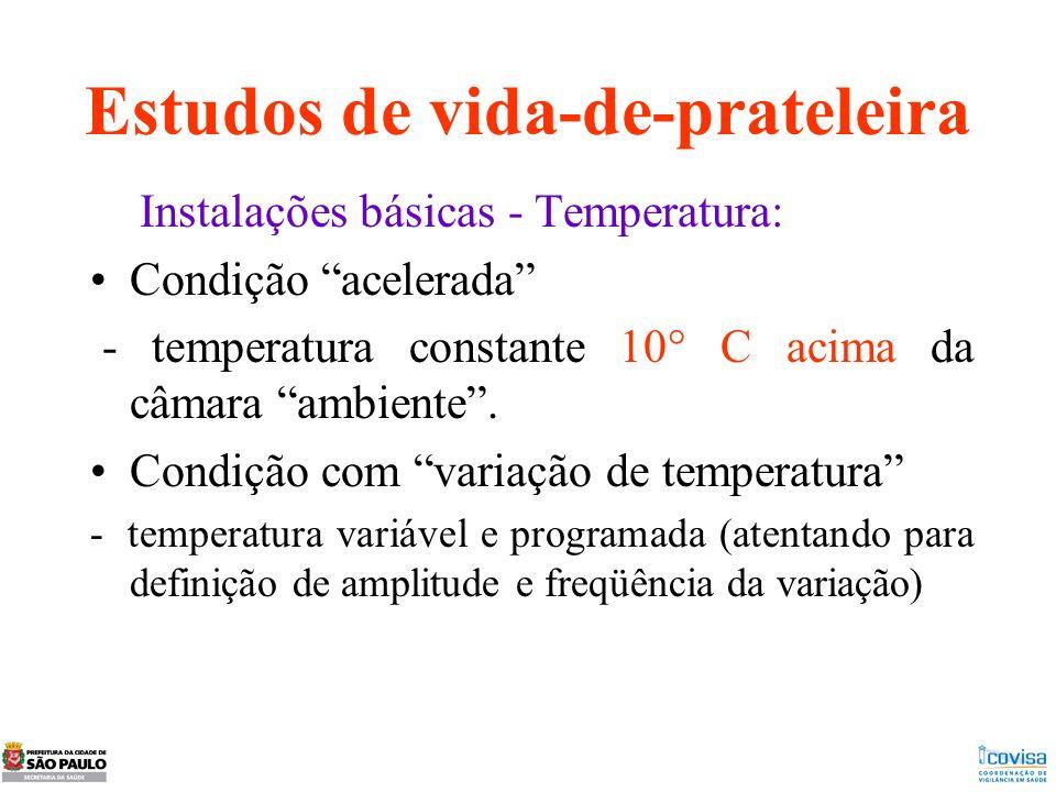 Estudos de vida-de-prateleira Instalações básicas - Temperatura: Condição acelerada - temperatura constante 10° C acima da câmara ambiente. Condição c