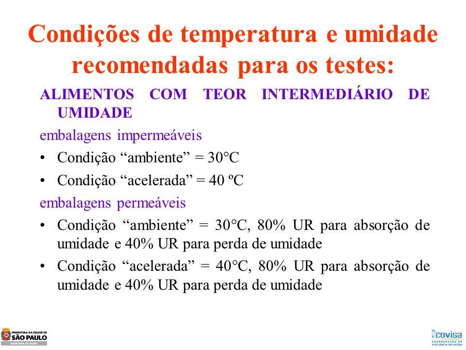 Condições de temperatura e umidade recomendadas para os testes: ALIMENTOS COM TEOR INTERMEDIÁRIO DE UMIDADE embalagens impermeáveis Condição ambiente