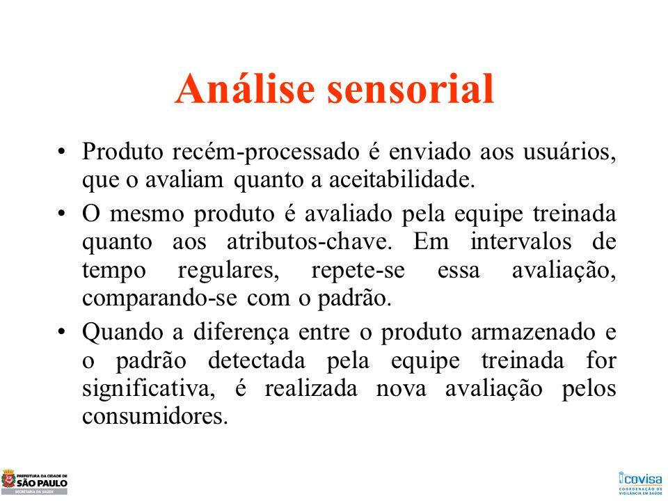 Análise sensorial Produto recém-processado é enviado aos usuários, que o avaliam quanto a aceitabilidade. O mesmo produto é avaliado pela equipe trein
