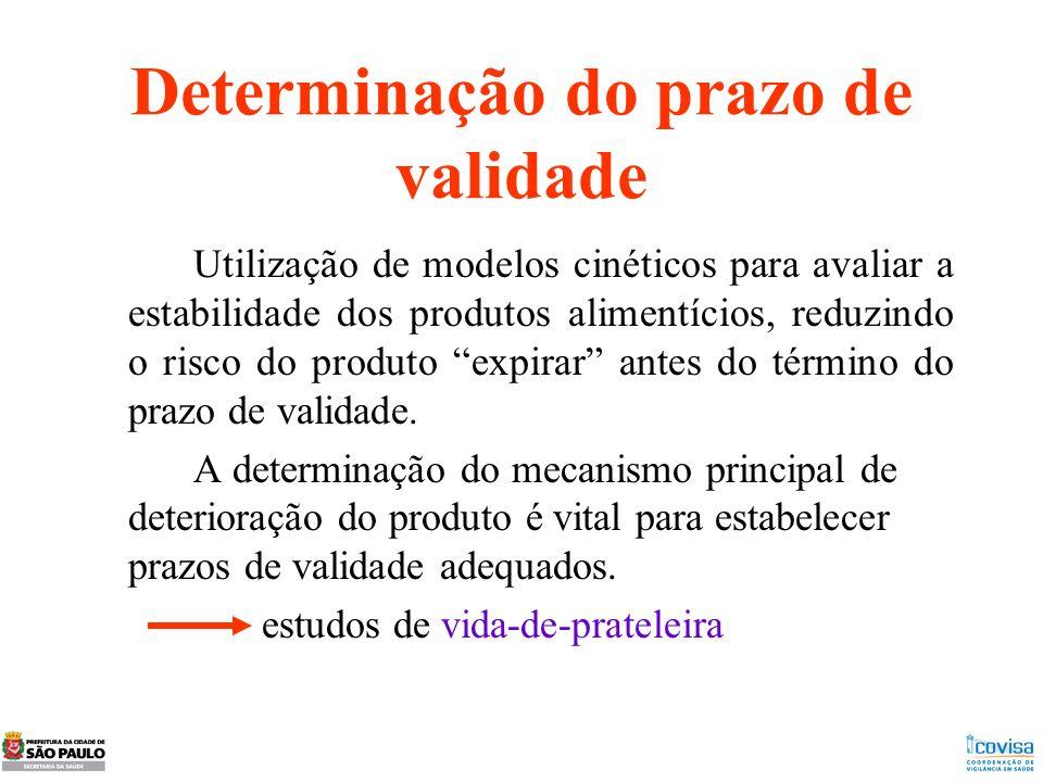 Determinação do prazo de validade Utilização de modelos cinéticos para avaliar a estabilidade dos produtos alimentícios, reduzindo o risco do produto