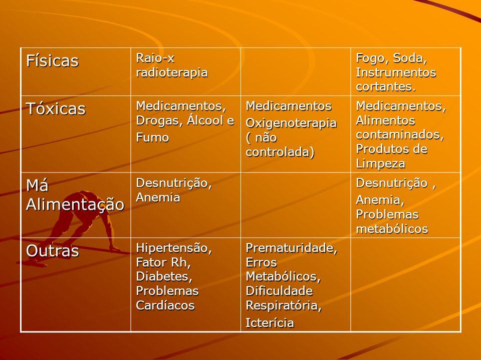 Físicas Raio-x radioterapia Fogo, Soda, Instrumentos cortantes. Tóxicas Medicamentos, Drogas, Álcool e FumoMedicamentos Oxigenoterapia ( não controlad